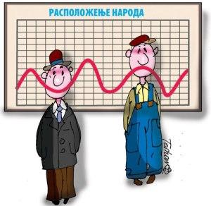 Borkovic-Raspolozenje-narod